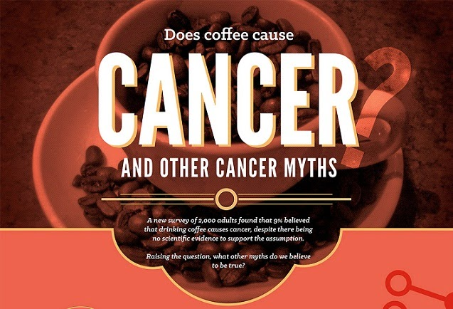 Image: Does Coffee Cause Cancer And Other Cancer Myths