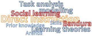 Alasan-Alasan Menggunakan Model Pembelajaran Langsung (direct instruction)