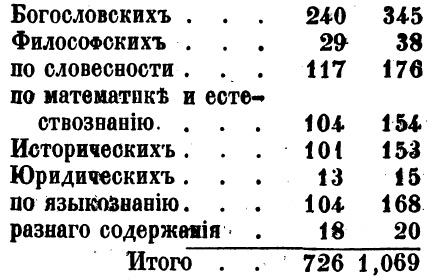 Где в Видном можно купить больничный лист задним числом