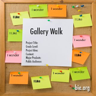 Gallery Walk example