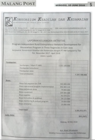 Laporan Keuangan Aktivitas