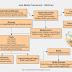 JMF - Esquema del uso de la WebCam
