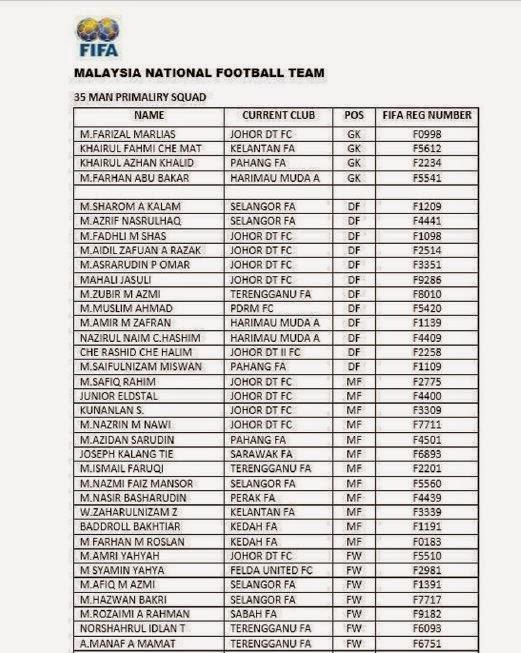Senarai Palsu Skuad Harimau Malaya Ke Kelayakan Piala Dunia 2018
