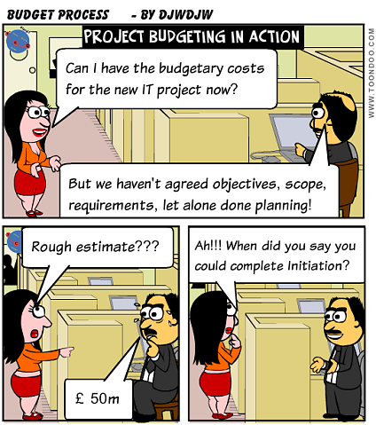 When to produce your Project Budget