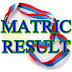Matric Result of Punjab Boards