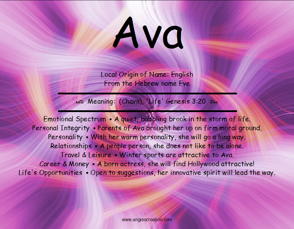 Ava unique names for What is the significance of pi s unusual name