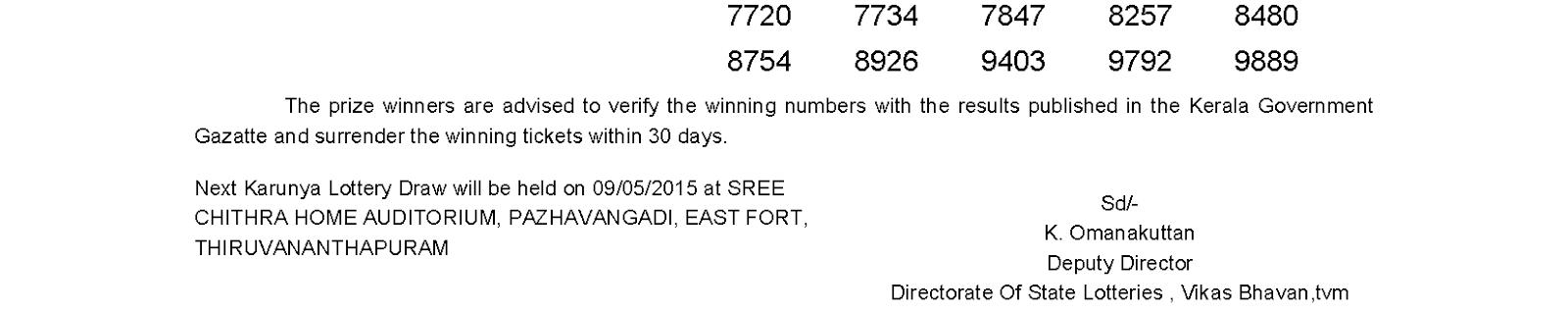 Karunya Lottery KR 188 Result 2-5-2015