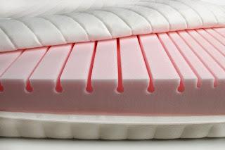 Colchón espuma de Poliuretano