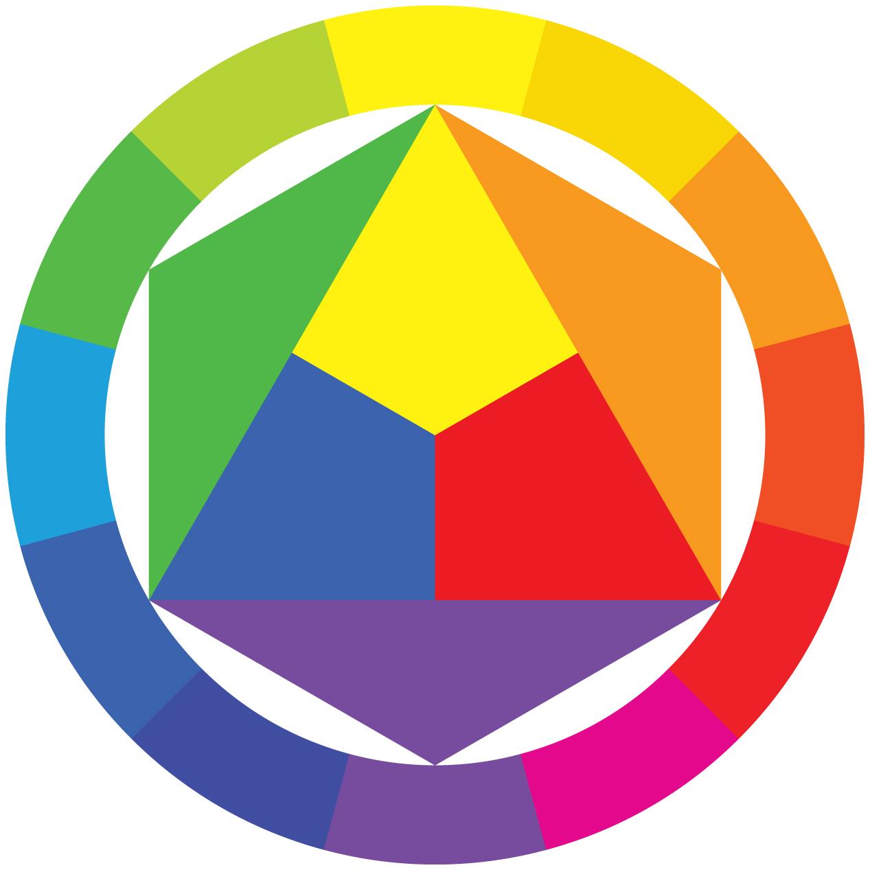 Aulas 09-10: Elemento expressivo - Cores - Círculo Cromático