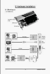 GV-R455D3-512I DRIVER