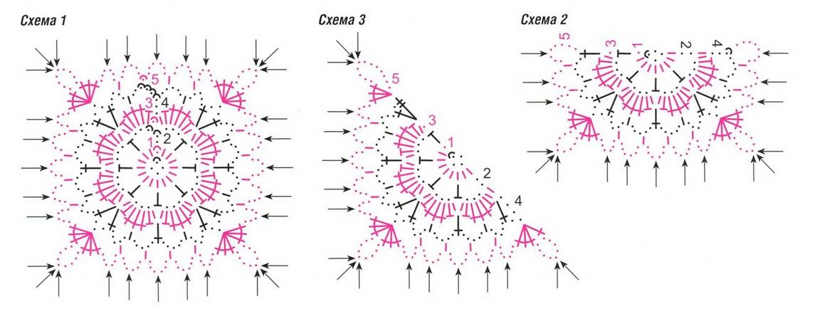 Вязанные туники для полных со схемами спицами