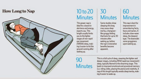 how long should a person sleep or nap