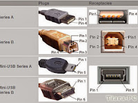 Mengenal USB (Universal Serial Bus)