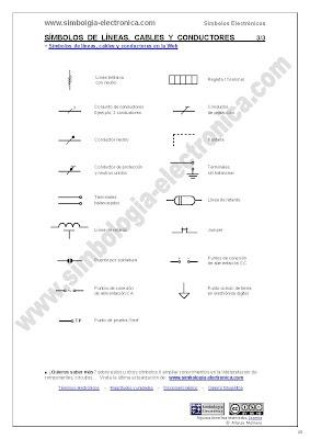 Símbolos de líneas eléctricas, conductores y cables 3/3