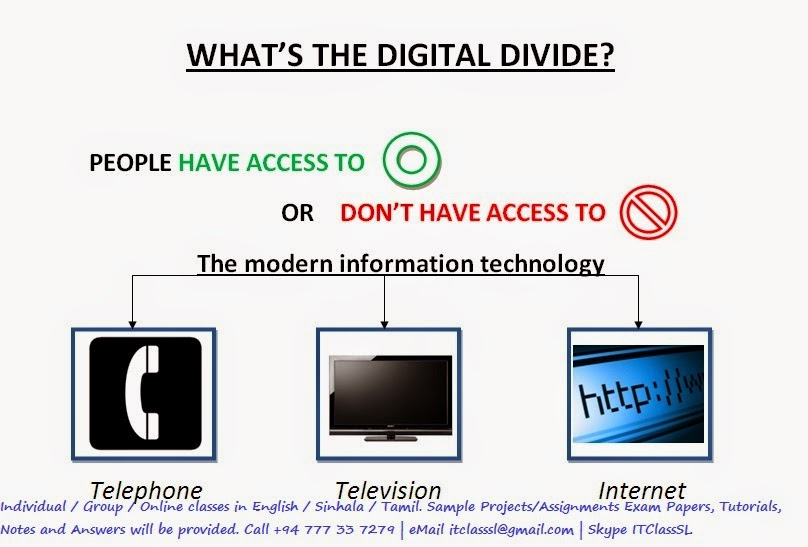 Edexcel gcse ict unit 2 the digital economy divide notes samples edexcel gcse ict unit 2 the digital economy divide notes samples images practical classes marked by your teacher website investigation database evaluation ccuart Images