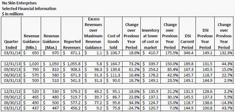 amway malaysia price list 2016 pdf