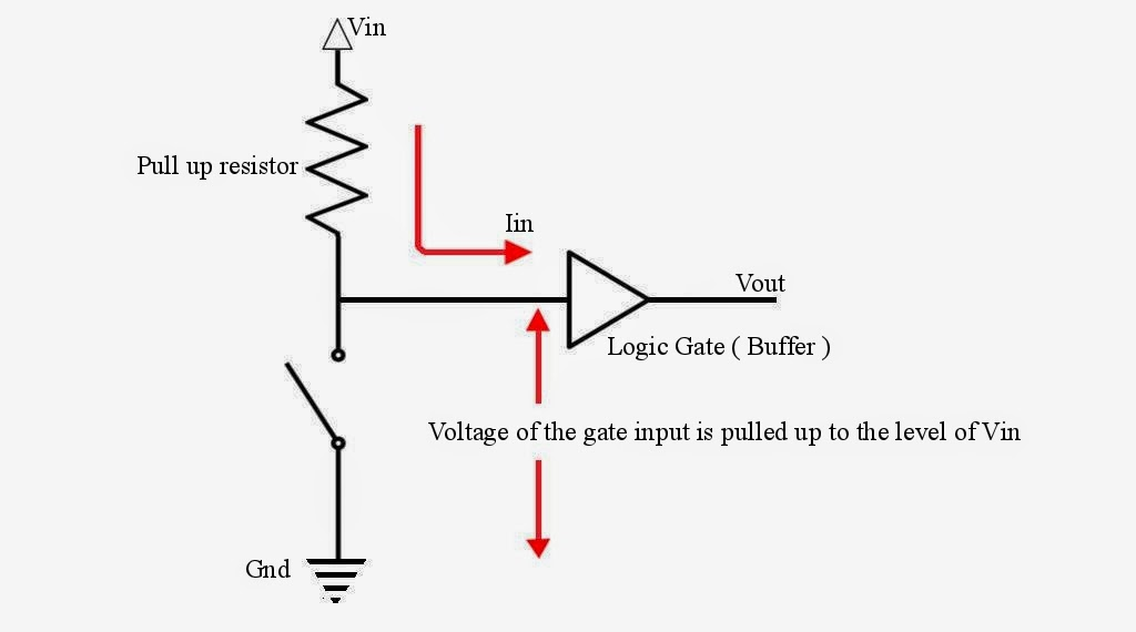 what is pull up resistor   how does pull up resistor works