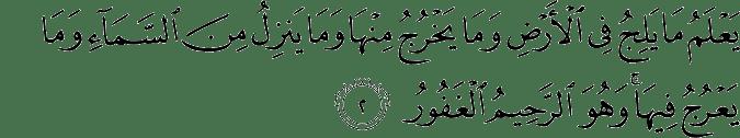Surat Saba' Ayat 2