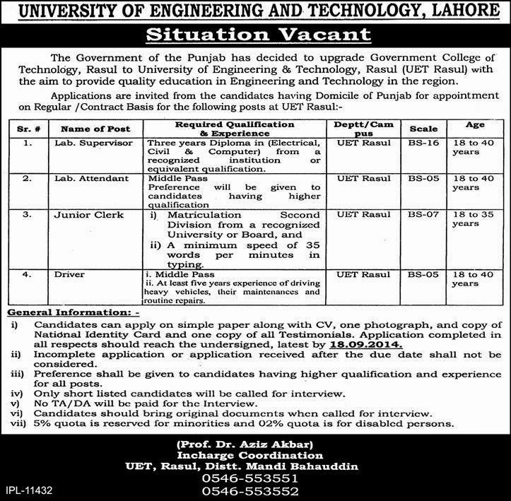 University of Engineering and Technology Lahore Jobs Express Ads