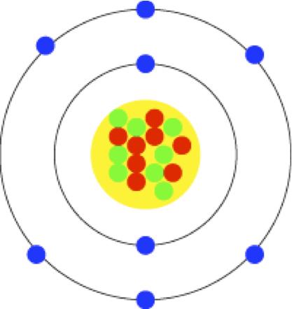 Blog.: 原子と原子核