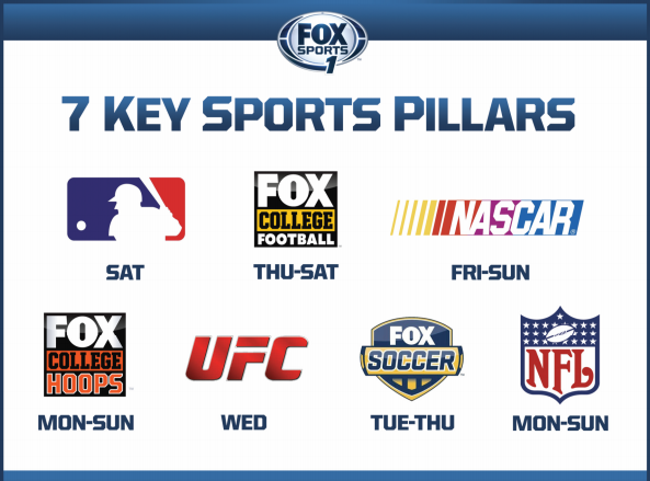 Media Confidential: New Era: Fox Sports 1 To Launch August