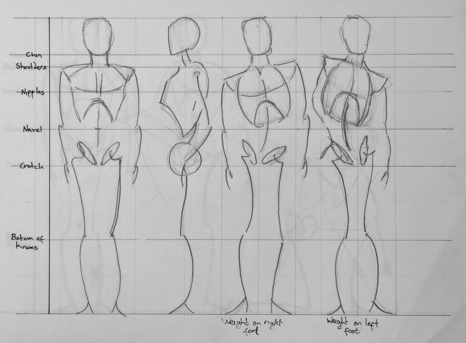 Learning to draw: Learning to see: The Mannikin Frame – Part One