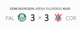 O placar de Palmeiras 3x3 Corinthians pela 23ªª rodada do Brasileirão 2015