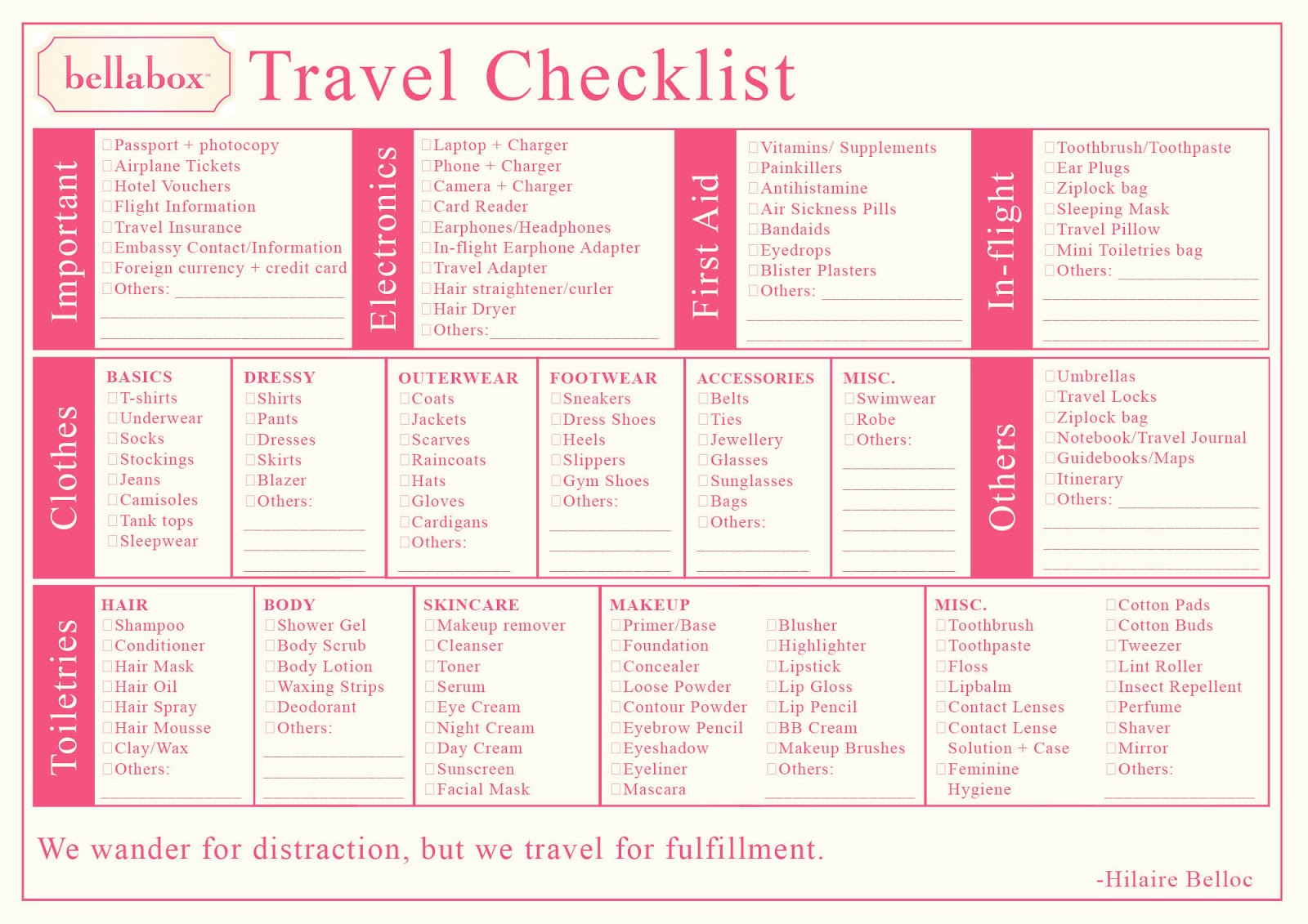 One Important Thing To Do Is To Have A Travel Checklist To Ensure That You  Donu0027t Miss Out On Anything For Your Vacation~