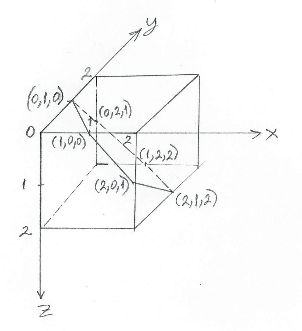 parallel planes in a cube. a plane is graph of the linear function z \u003d ax + by c. that contains first 3 midpoints, (0,1,0), (1,0,0), (2,0,1), parallel planes in cube