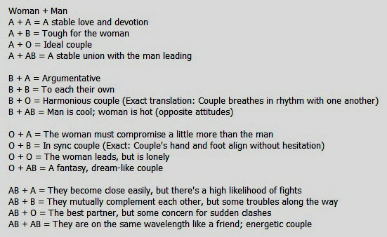 marriage compatibility blood group chart: Random cool stuff blood type compatibility is relationship