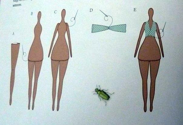 Платье для кукла тильда своими руками