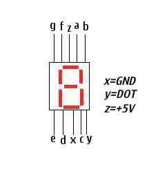 7 Segment Display Pin Diagram http://www.mycircuits9.com/2012/06/interfacing-cd4033-ic-with-7-segment.html