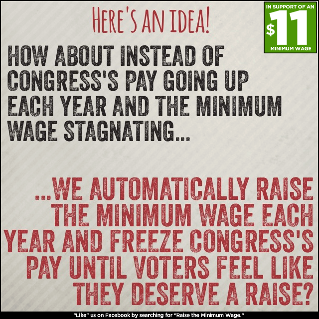Stagnate Wages vs Congress'