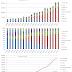 世界の携帯電話市場でのスマートフォン比率2013Q1