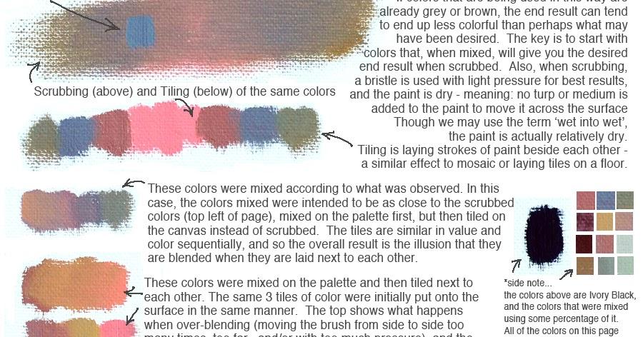 alla prima application of oil paint