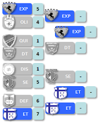 Play Off Clausura Div C