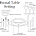 Dinner Table Setting Tips