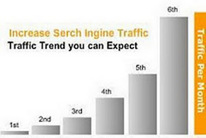 Search Engine Optimization Varanasi