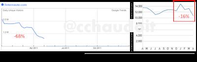 google trends google panda