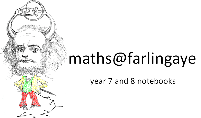 maths@farlingaye