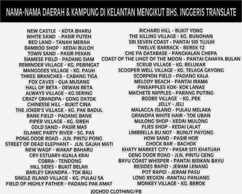 Menarik Nama Nama Daerah Dan Kampung Di Kelantan Dalam Bahasa Inggeris
