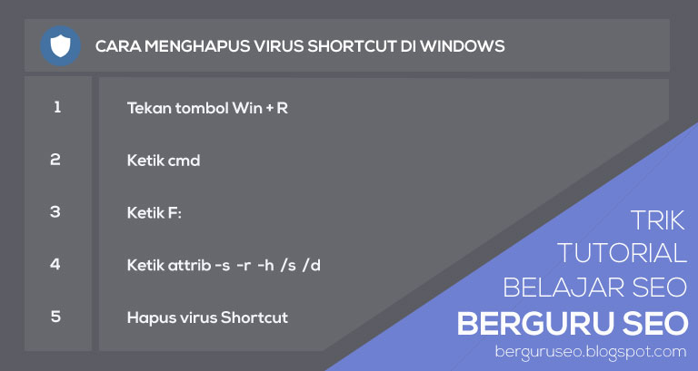 Cara Menghapus Virus Shortcut di Windows
