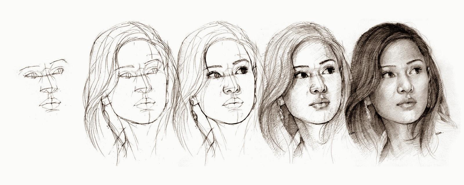 Basics Of Sketching And Drawing ఏ బ్లాగ్ బై మిల్కా పాల్