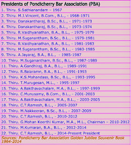 Presidents of Pondicherry Bar Association (PBA)