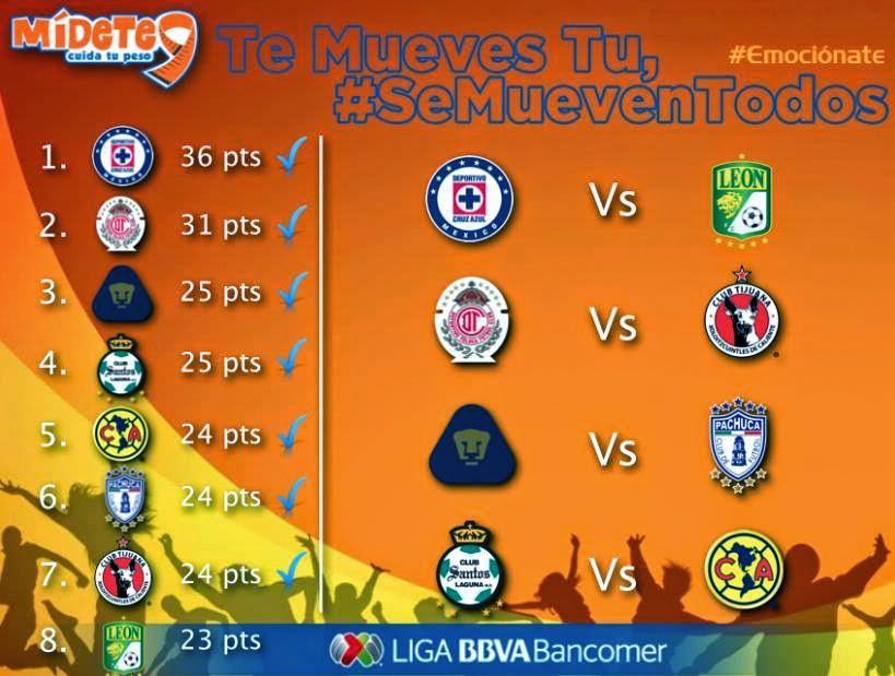 Asi quedo la Liguilla MX Clausura 2014