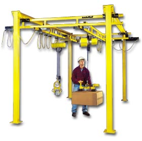 Image Result For Telescoping Gantry Crane
