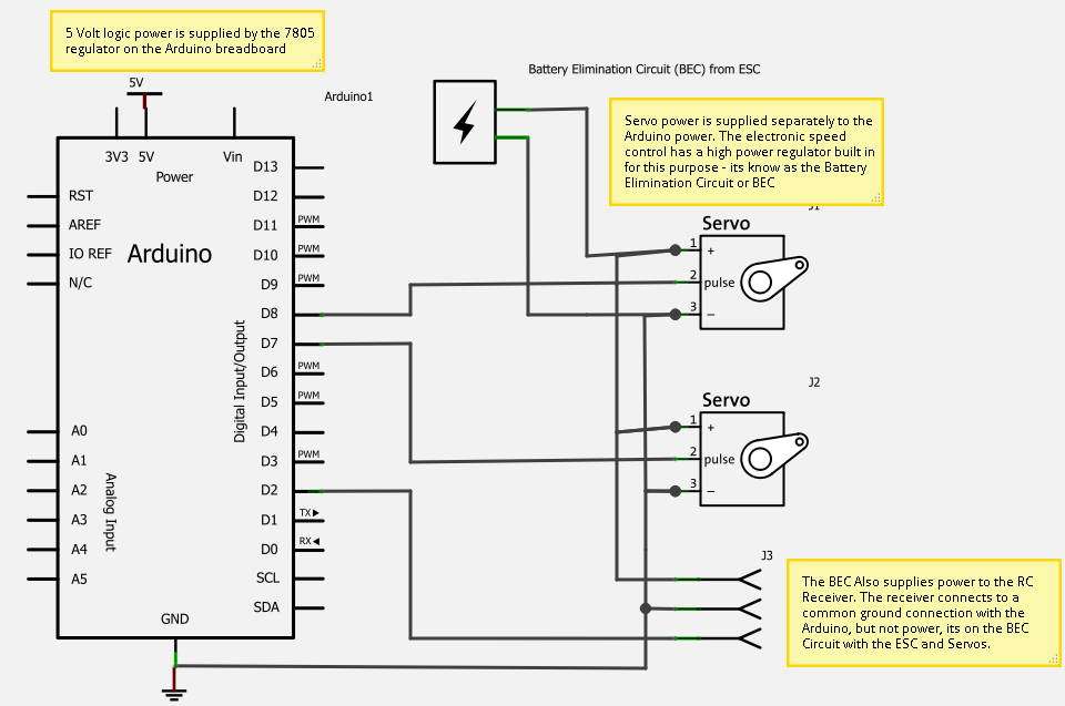 rcarduino how to rc receiver ppm stream multiplexing servos from arduino using ppm style signals