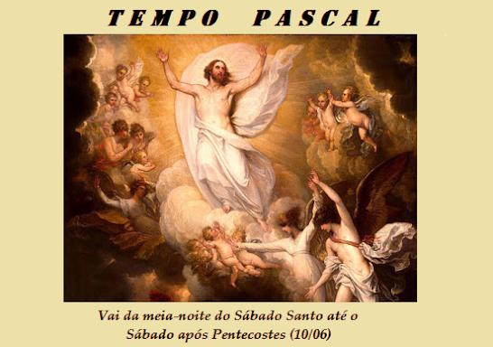 Resurrexit, sicut dixit, Alleluia!