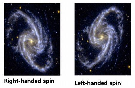 galaxy spins