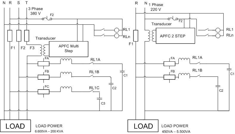 Mqm total sver sama halnya apfc industri alat sensor utamanya yaitu menggunakan transducer arustegangan listrik untuk mendeteksi beban pemakaian listrik swarovskicordoba Images